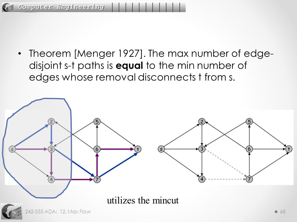 Theorem [Menger 1927]. The max number of edge-disjoint s-t paths is equal to the min number of edges whose removal disconnects t from s.